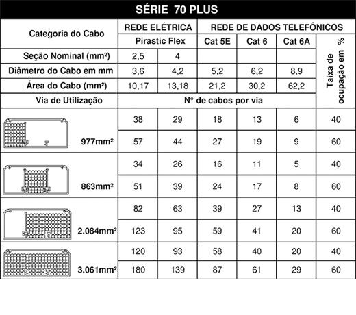 (S351rie 70 Plus Tabela de ocupa347343o de cabo.xlsx)